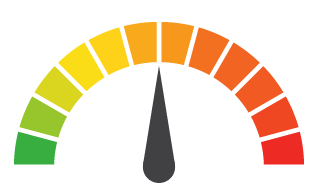 Gauge indicating moderate risk